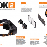 Ожидаемый релиз нового VR-шлема HDK 2 от Razer
